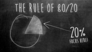 How to Overcome the 80/20 Church Rule with Social Media