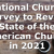 National Church Survey to Reveal State of the American Church in 2021