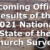 Upcoming Official Results of the 2021 National State of the Church Survey