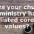 Does your church or ministry have listed core values?